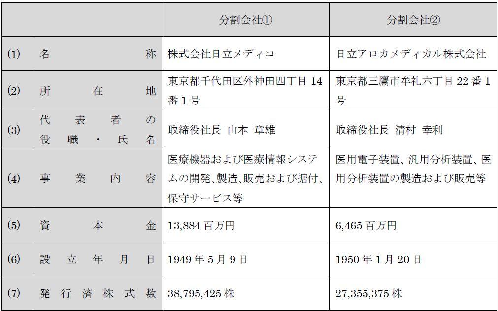 03_分割会社_1