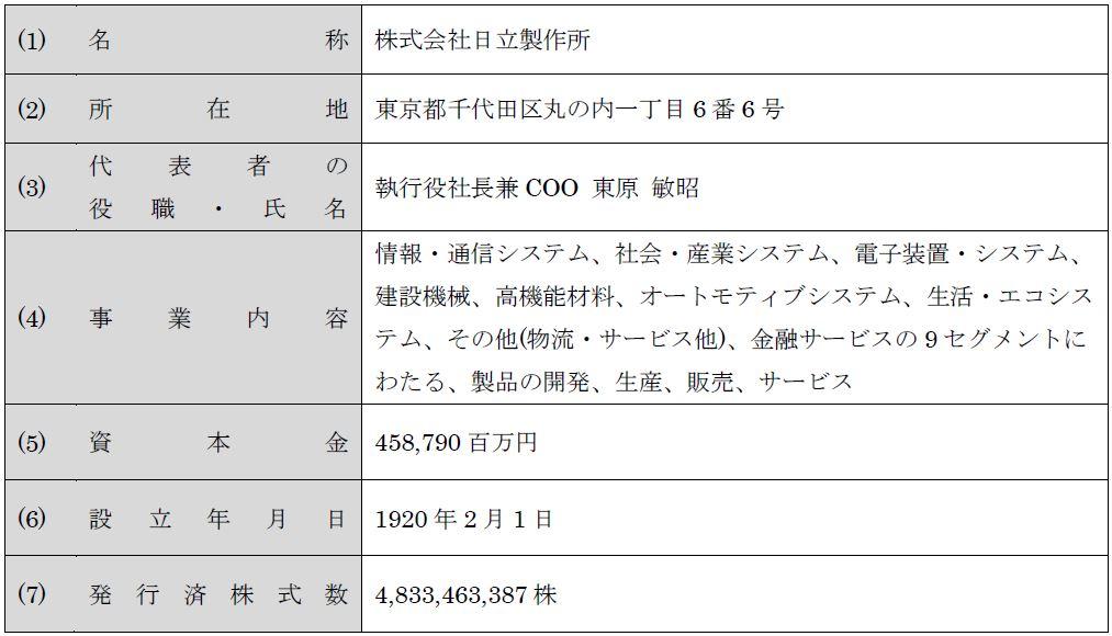 02_承継会社_1